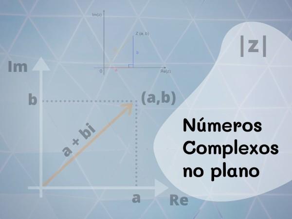 Números complexos no plano