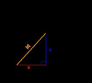 Representação geométrica do módulo de z