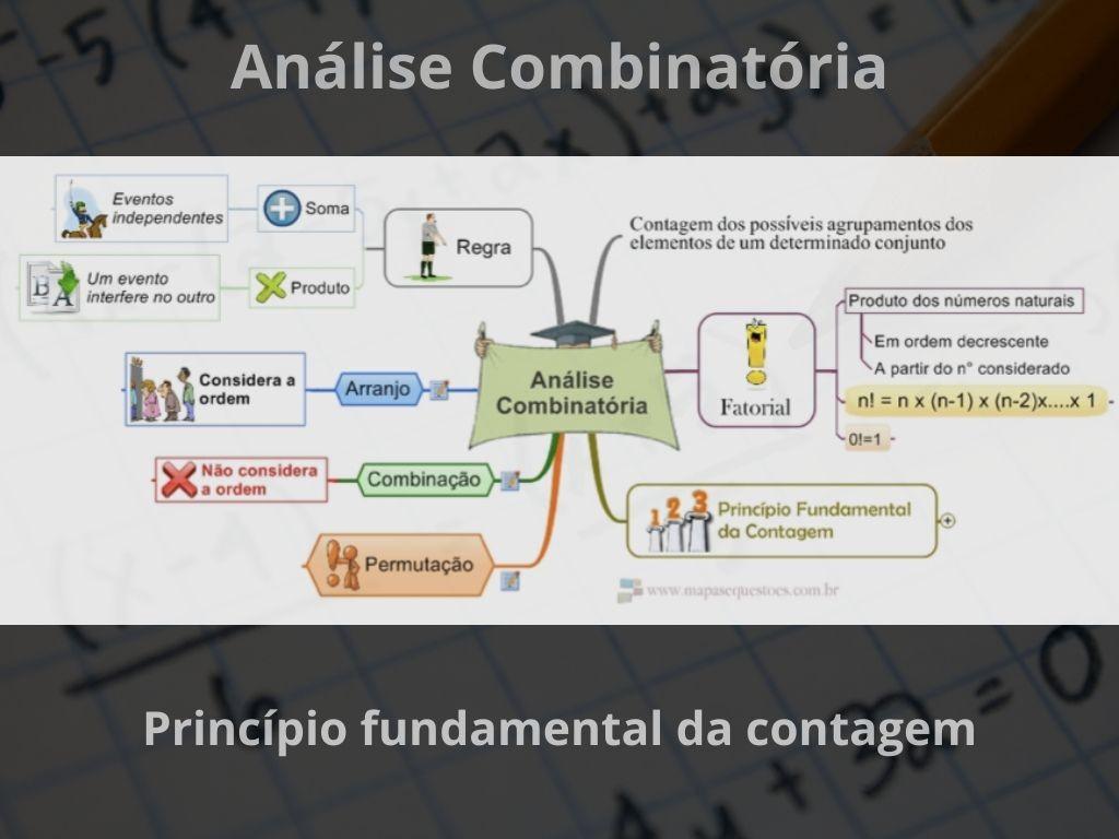 Análise combinatória princípio da contagem