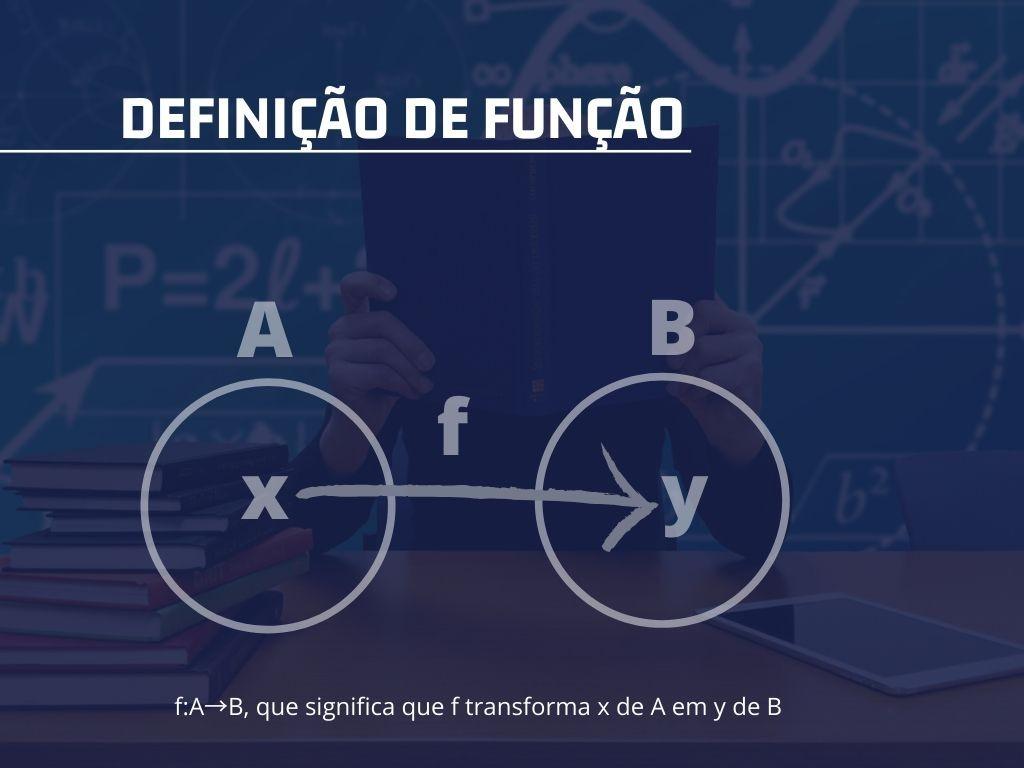 Função - definição